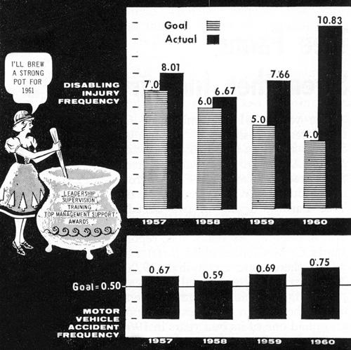 Paula safety stats