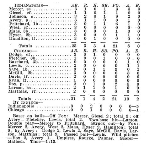 Box Score 1908